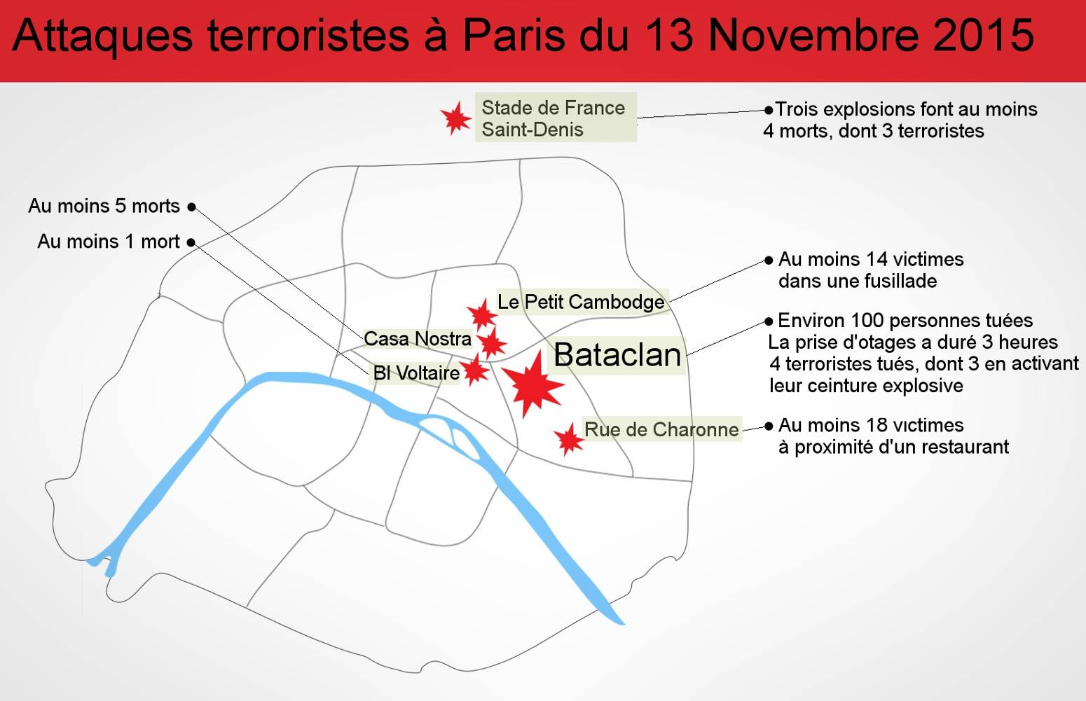 En direct attentats paris au moins 82 morts au bataclan - Le comptoir du petit marguery paris 13 ...