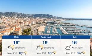 Météo Cannes: Prévisions du lundi 3 décembre 2018