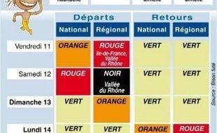 """Le trafic était """"chargé"""" sur les autoroutes, notamment au départ de Paris, en tout début de matinée samedi, journée de grands départs en vacances, classée rouge en Ile-de-France et noire en Rhône-Alpes, a-t-on appris auprès du Centre national d'information routière (Cnir)."""