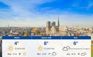 Météo Paris: Prévisions du lundi 30 novembre 2020