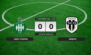 ASSE - Angers SCO: Match nul entre l'ASSE et Angers SCO sur le score de 0-0