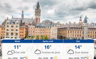 Météo Lille: Prévisions du mercredi 17 avril 2019
