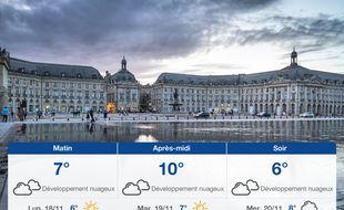 Météo Bordeaux: Prévisions du dimanche 17 novembre 2019