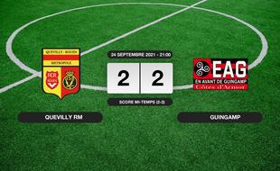 Résultats Ligue 2: Match nul entre Quevilly RM et Guingamp sur le score de 2-2