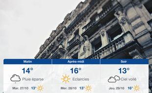 Météo Montpellier: Prévisions du lundi 26 octobre 2020