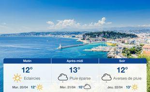 Météo Nice: Prévisions du lundi 19 avril 2021