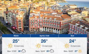 Météo Nice: Prévisions du jeudi 16 juillet 2020