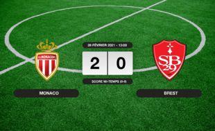 Monaco - Stade Brestois: Monaco vainqueur du Stade Brestois 2 à 0 au stade Louis II