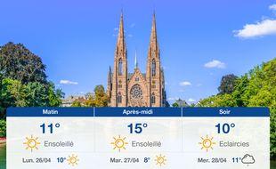 Météo Strasbourg: Prévisions du dimanche 25 avril 2021