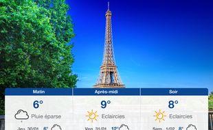 Météo Paris: Prévisions du mercredi 29 janvier 2020