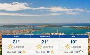 Météo Toulon: Prévisions du lundi 1 juin 2020