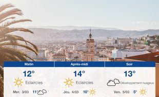 Météo Nice: Prévisions du mardi 2 mars 2021