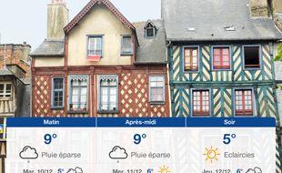 Météo Rennes: Prévisions du lundi 9 décembre 2019