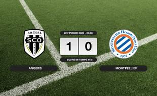 Angers SCO - Montpellier: 1-0 pour Angers SCO contre Montpellier au stade Raymond-Kopa