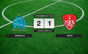 Ligue 1, 15ème journée: 2-1 pour l'OM contre le Stade Brestois à l'Orange Vélodrome