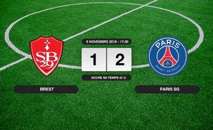 Ligue 1, 13ème journée: Le PSG vainqueur du Stade Brestois 2 à 1 au stade Francis-Le Blé