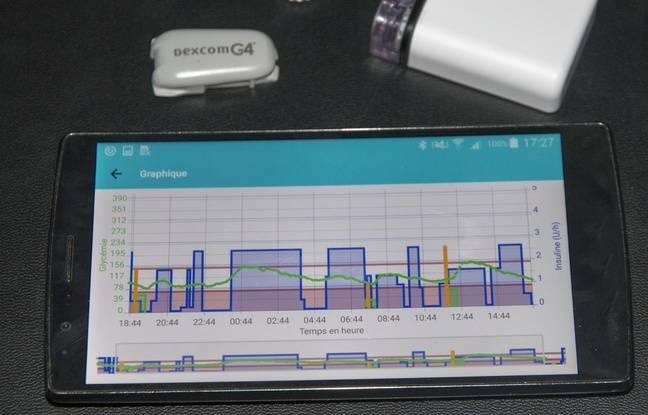 Le dispositif comprend une pompe à insuline, un capteur de glycémie et un smartphone.