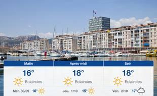 Météo Toulon: Prévisions du mardi 29 septembre 2020