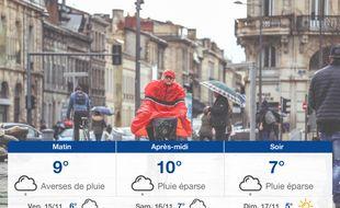 Météo Bordeaux: Prévisions du jeudi 14 novembre 2019