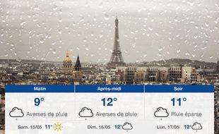 Météo Paris: Prévisions du vendredi 14 mai 2021