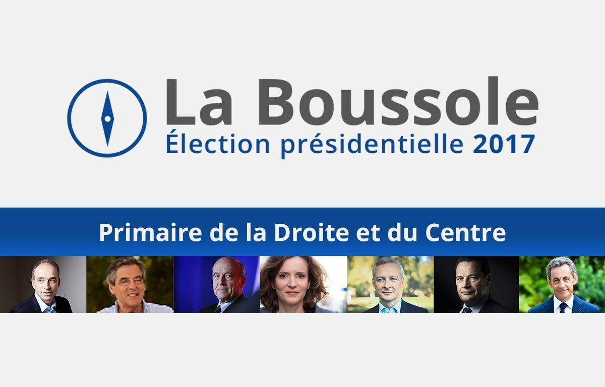 La Boussole présidentielle 2017, un outil inédit pour voir quel candidat à la primaire de la droite et du centre correspond le mieux à vos opinions. – Sofiane Bahala