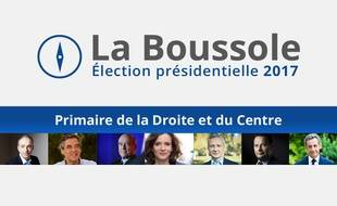 La Boussole présidentielle 2017, un outil inédit pour voir quel candidat à la primaire de la droite et du centre correspond le mieux à vos opinions.