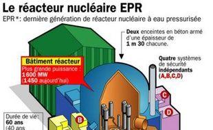 Le réacteur nucléaire EPR.
