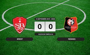 Ligue 1, 5ème journée: Le Stade Brestois et le Stade Rennais se quittent sur un nul (0-0)