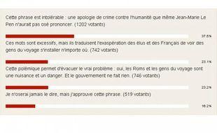 """Le sondage publié mardi 23juillet par """"Le Point"""""""