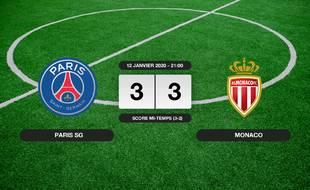 PSG - Monaco: Match nul entre le PSG et Monaco sur le score de 3-3