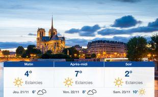 Météo Paris: Prévisions du mercredi 20 novembre 2019