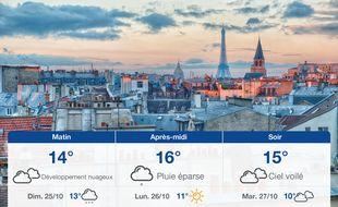 Météo Paris: Prévisions du samedi 24 octobre 2020