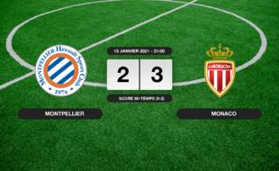 Montpellier - Monaco: Monaco s'impose à l'extérieur 2-3 contre Montpellier