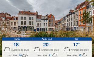 Météo Lille: Prévisions du dimanche 1 août 2021