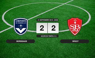 Ligue 1, 6ème journée: Bordeaux et le Stade Brestois se quittent sur un nul (2-2)