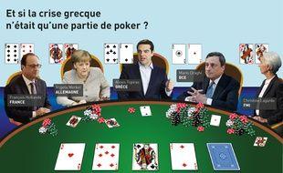 Photomontage des protagonistes de la crise grecque autour d'une table de poker.