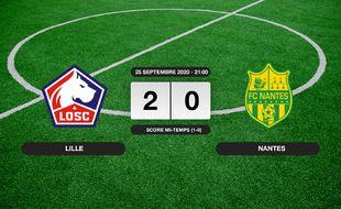 LOSC - FC Nantes: Le LOSC s'impose à domicile 2-0 contre le FC Nantes