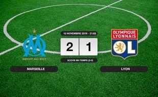 Calendrier Des Matchs De Lom.Resume Om Ol Journee 13