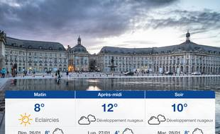 Météo Bordeaux: Prévisions du samedi 25 janvier 2020