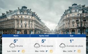 Météo Paris: Prévisions du dimanche 11 avril 2021