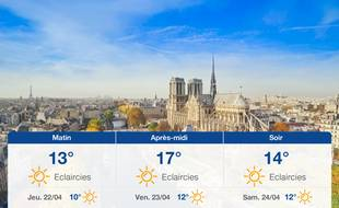 Météo Paris: Prévisions du mercredi 21 avril 2021