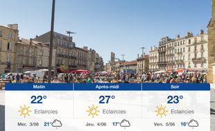 Météo Bordeaux: Prévisions du mardi 2 juin 2020