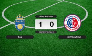 Ligue 2, 28ème journée: Pau bat Châteauroux 1-0 à domicile