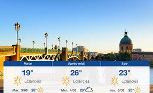 Météo Toulouse: Prévisions du lundi 2 août 2021