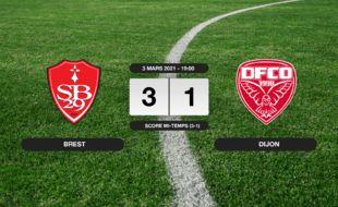 Stade Brestois - Dijon: Le Stade Brestois s'impose à domicile 3-1 contre Dijon