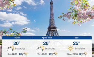 Météo Paris: Prévisions du mercredi 21 août 2019
