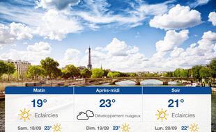 Météo Paris: Prévisions du vendredi 17 septembre 2021