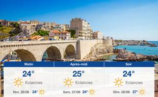 Météo Marseille: Prévisions du jeudi 25 juin 2020