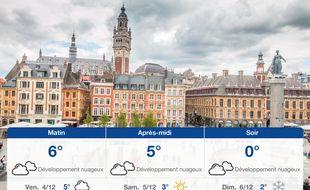 Météo Lille: Prévisions du jeudi 3 décembre 2020