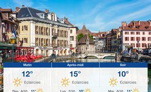 Météo Annecy: Prévisions du samedi 5 octobre 2019